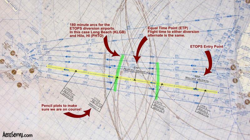 Pacific Plotting Chart