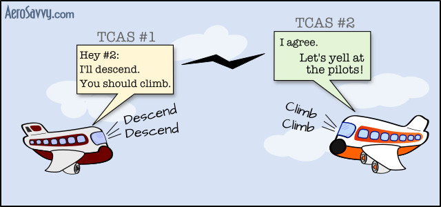 TCAC Communicating with a transponder