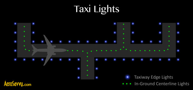 Taxi Lights - Airport Lights - AeroSavvy