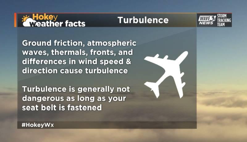 Hokey Weather Fact: Turbulence - AeroSavvy