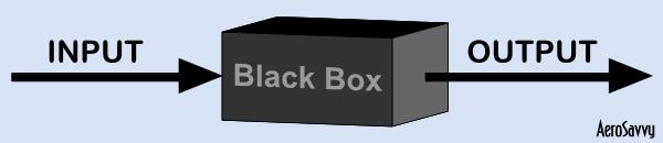 BlackBoxModel