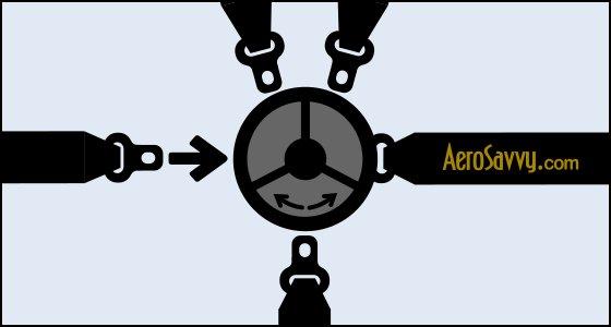 5-point-harness pictogram - AeroSavvy