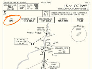 Rockford approach chart showing ATIS frequency - Aerosavvy